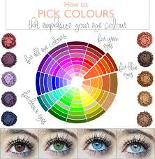 opposite colours colours that emphasize your eyes mateja s beauty blog