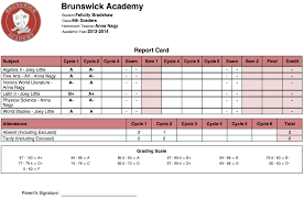 report card format template high school report card template professional and high quality
