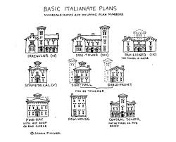 italianate home plans italianate house plans architecture and history modern