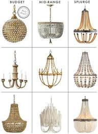 Beachy Chandeliers Beaded Chandeliers Invaluable Lighting Lessons Chandeliers