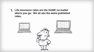 instant life insurance quotes 11