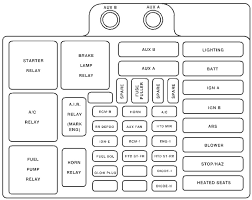 inside fuse box in a 95 chevy lumina chevrolet wiring diagram