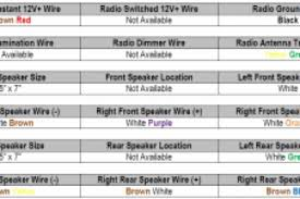 ford transit radio wiring diagram wiring diagram