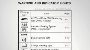 nissan rogue warning lights 2012 nissan murano warning and indicator lights youtube