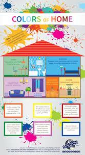 Colorschemer 137 Best Nda Interior Design Unit 03 Colour Images On