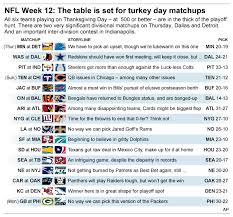3 quality matchups for thanksgiving day wtop
