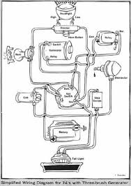 wiring diagram painless wiring harness diagram club car wiring