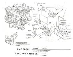jeep suspension diagram jeep cj yj series 4 2 liter engine bracket diagram
