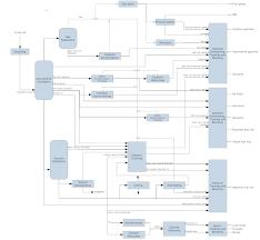 workflow diagram vs process flow diagram u2013 the wiring diagram