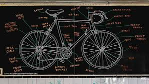 How To Finally Start Bike by How To Build A Bike A Simple Guide To Making Your Own Ride Jenni