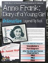 1000 images about anne frank on pinterest