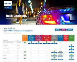automotive light bulb sizes philips automotive bulb look up find bulbs for your vehicle