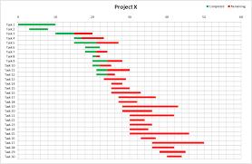 Excell Gantt Chart Template Gantt Chart Excel Graphs Templates