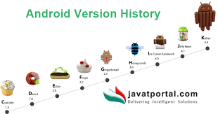 android api versions history of android android version history javatportal