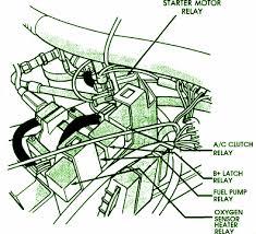 1989 jeep comanche starter fuse box diagram u2013 circuit wiring diagrams