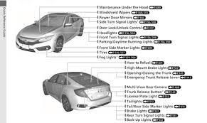 honda car manual 2016 honda civic owners manual pdf sedan 2016 honda civic