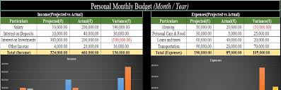 personal monthly budget template youtube