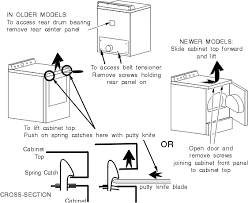 general electric dryer repairs ge dryer repair manual