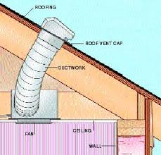bathroom exhaust fan roof vent cap bathroom duct venting a concord carpenter