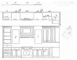 Average Height Of Kitchen Cabinets Kitchen Cabinets Measurements Sizes Design Ideas Top At Kitchen
