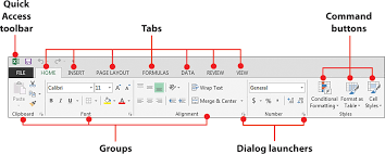 working with excel 2013 u0027s ribbon menus familiarizing yourself