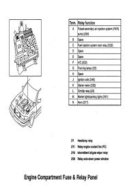 volvo 960 1995 u2013 wiring diagrams u2013 fuse panel u2013 carknowledge
