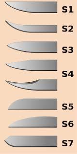 Printable Knife Templates Blade Wikipedia