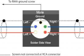 5 pin din plug wiring diagram 4k wallpapers