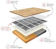 heated floors laminate fresh for floor home design
