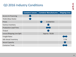 september 2016 container lessors quarterly update seeking alpha