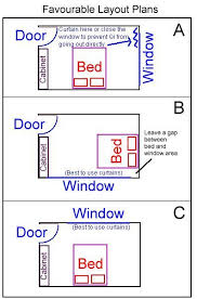 chambre feng shui plan placement bedroom furniture and feng shui bed position fengshui