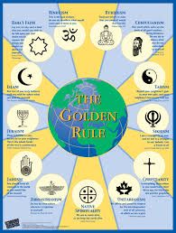 golden rule across the world u0027s religions