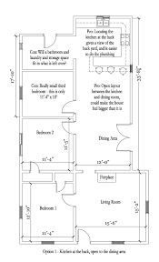 What Is The Floor Plan I U0027m Stumped U2013 With The Floor Plan Heartlandhouse