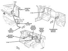 jeep cherokee xj wiring diagram cable harness and routing 2000