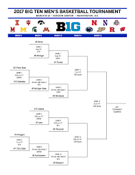 big ten tournament bracket matchups schedule tv channel si com