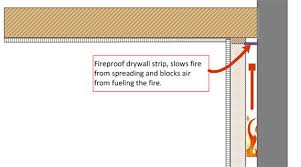 what is fire block how do i install fire blocking for my basement