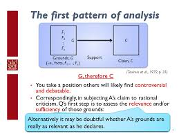 pattern of analysis toulmin s model of argumentation ppt video online download