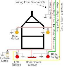 wiring trailer lights