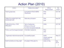 action plan template intel isef 2009 educator academy may ppt download