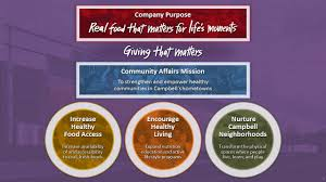 Healthy Choices At Work Corporate by Campbell Soup Foundation Campbell Soup Company