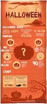 spooky halloween facts 2012 trick or treaters and candy eaters