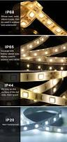 blue led strip 12v smd2835 60leds m 4 8w m ip20 led strip light