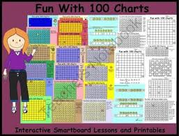 pattern games kindergarten smartboard 952 best promethean board smartboard activites images on pinterest