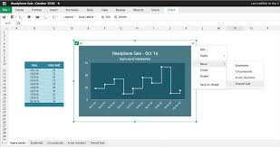Online Spreadsheet Sharing Zoho Sheet New Features