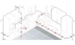 meuble cuisine dimension standard meuble cuisine 8 avec dimension de en image et mesures