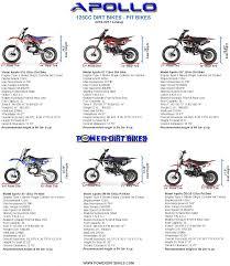 best 125 motocross bike dirt bike size chart dirt bike sizing power dirt bikes