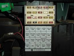 2013 jeep wrangler fuse box wiring diagram simonand