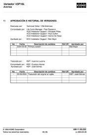variador v3f16l documents
