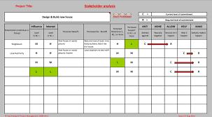 stakeholder analysis template by analysistemp u2013 analysis template
