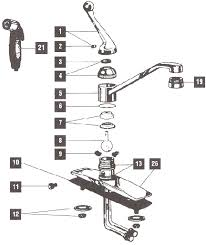 parts of a kitchen faucet diagram top 28 kitchen faucet replacement parts inspirations find the